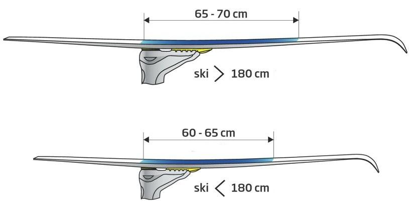 strefa odbicia tzw. kick-zone w nartach biegowych
